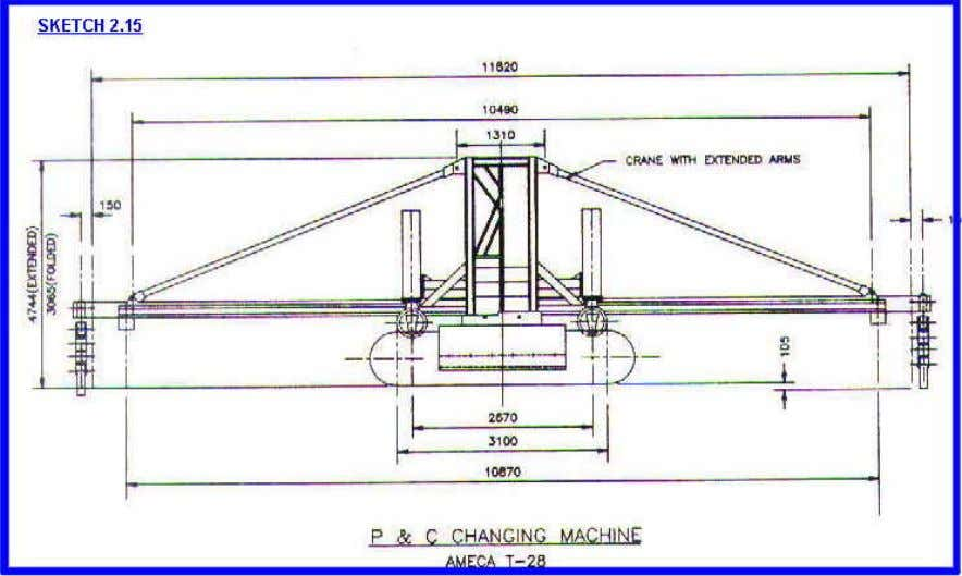 Non-Motorised rail trolley. iv) Jib crane. The important assemblies and dimensions of AMECAT-28 are shown in