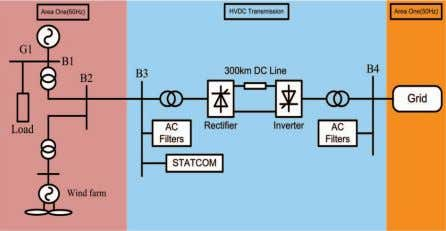 to improve the system dynamic under fault condition [8]. Fig. 1. The overall power system configuration