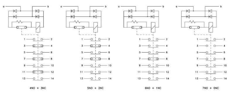 diagram and Contact configuratio n Fig. 1 - Relay PQ8nCH2J Fig. 2 - Relay PQ8nCH2J for
