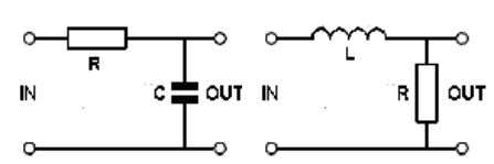 "and low pass filters is called a ""crossover filter"". Both CR and LC Low pass filters"
