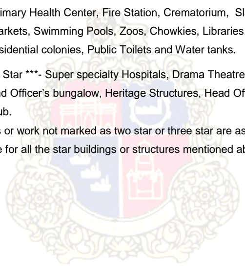 and residential colonies, Public Toilets and Water tanks. ii. Three Star ***- Super specialty Hospitals, Drama