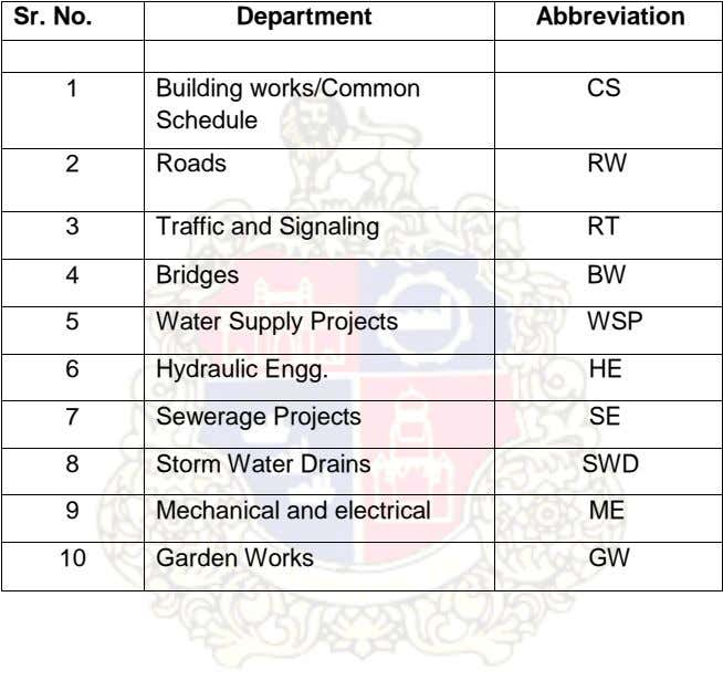 Sr. No. Department Abbreviation 1 Building works/Common Schedule CS 2 Roads RW 3 Traffic and