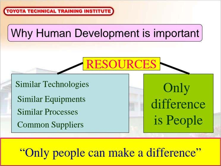 Why Human Development is important RESOURCES Similar Technologies Similar Equipments Similar Processes Common