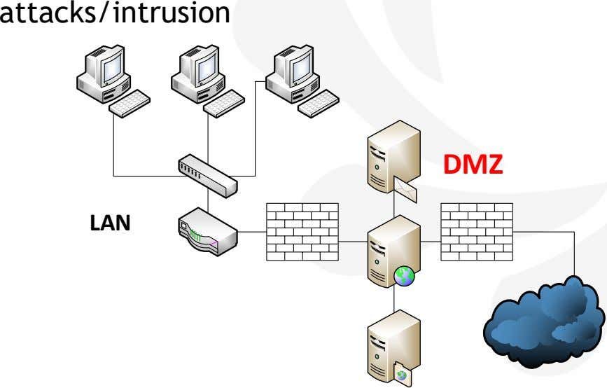 attacks/intrusion DMZ LAN