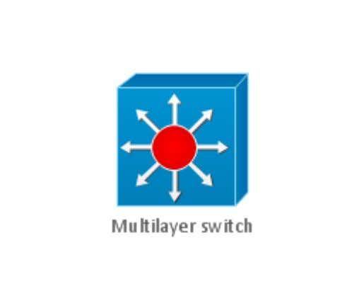 Switch (MLS) Works at Layer 2 and Layer 3 (Routing) Very popular devices 8/1/2018 8/1/2018 17