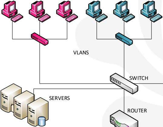 VLANS SWITCH SERVERS ROUTER
