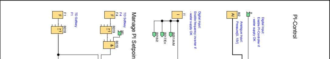 10V] PI-Control Digital Input: Enable PI-Controller if - water supply OK I1 Analogue Input: AI2