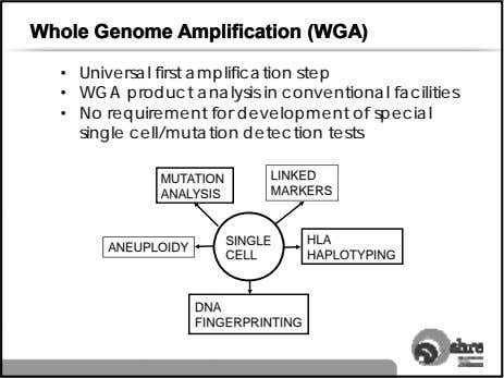 WholeWhole GenomeGenome AmplificationAmplification (WGA)(WGA) • Universal first amplification step • WGA product