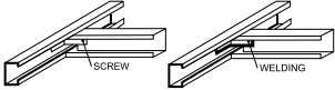 of fixing is called sliding frame or moving frame method. Exterior walls (double skin) requiring gap