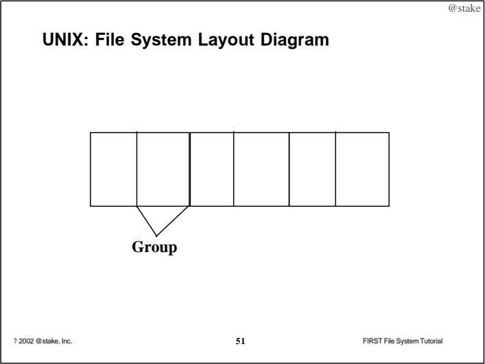 @stake UNIX: File System Layout Diagram Group ? 2002 @stake, Inc. 51 FIRST File System