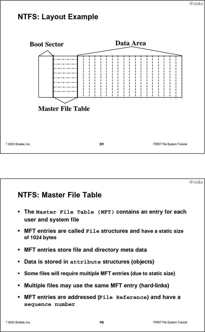 @stake NTFS: Layout Example Boot Sector Data Area Master File Table ? 2002 @stake, Inc.