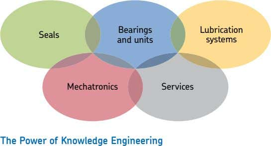 The Power of Knowledge Engineering