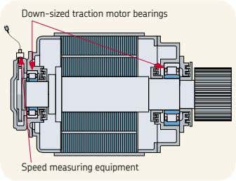 Down-sized traction motor bearings Speed measuring equipment