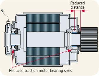 Reduced distance Reduced traction motor bearing sizes