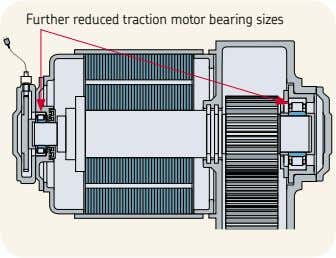 Further reduced traction motor bearing sizes