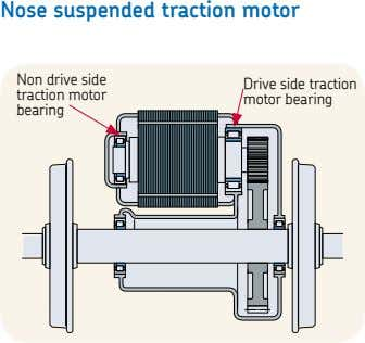 Nose suspended traction motor Non drive side traction motor bearing Drive side traction motor bearing