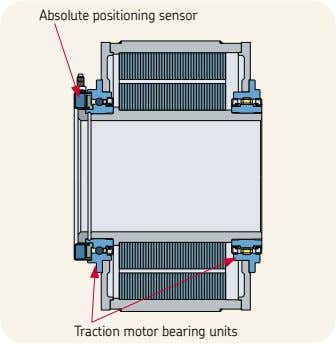 Absolute positioning sensor Traction motor bearing units