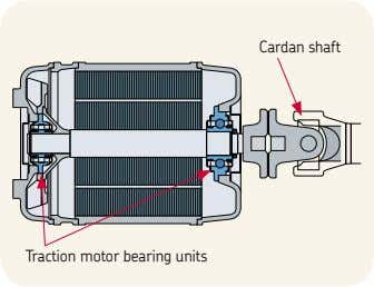 Cardan shaft Traction motor bearing units