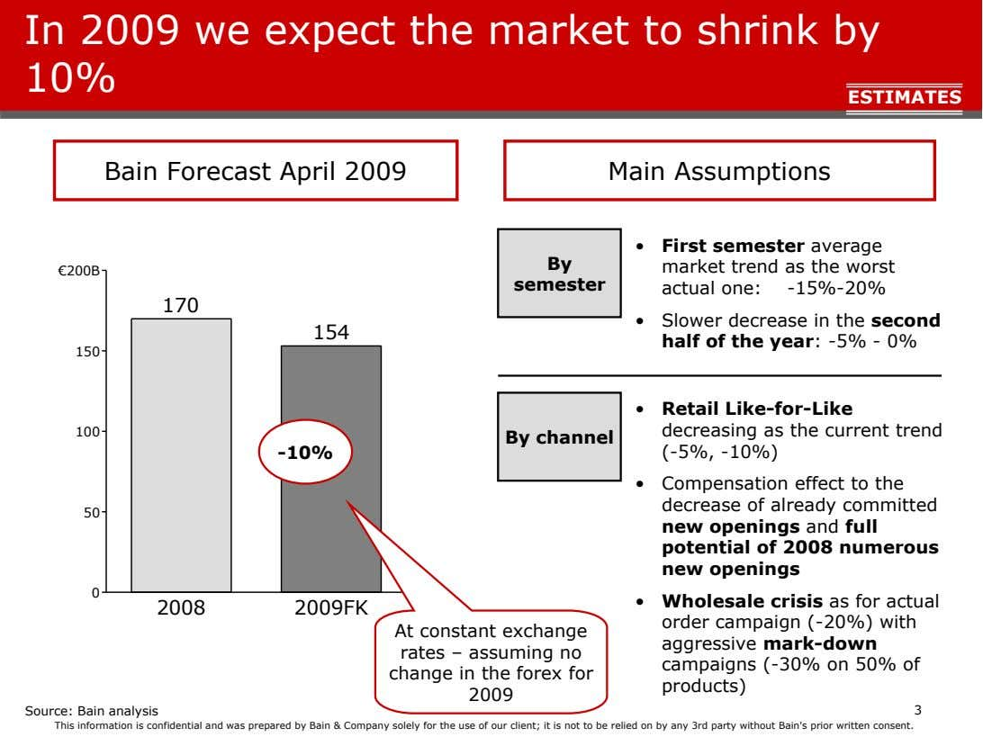In 2009 we expect the market to shrink by 10% ESTIMATES Bain Forecast April 2009