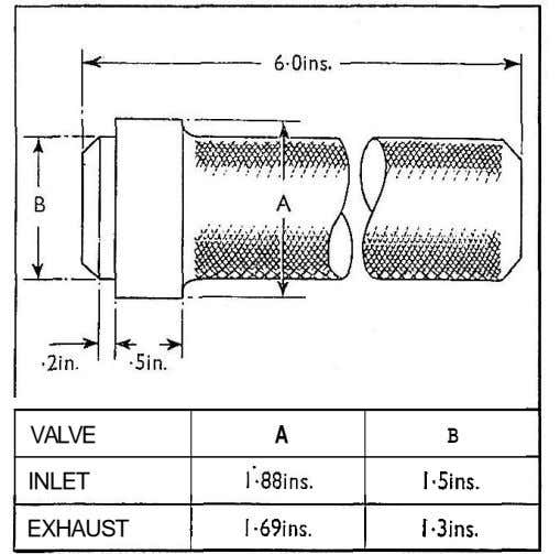 VALVE A B INLET 1:88ins. 1.5ins. / I I EXHAUST I.69ins. 1.3ins.