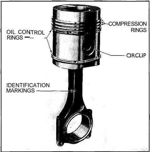 -COMPRESSION RINGS OIL CON ROL RINGS- \CIRCLIP ( IDENTIFICATION MARKINGS