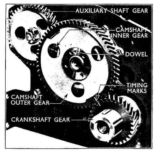 1 Remove the timing cover as described on page 22. Fig. 33 Camshaft and Crankshaft Timing