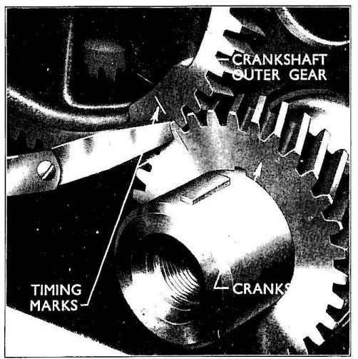 on page 22. Fig. 33 Camshaft and Crankshaft Timing Gears Fix. 34 Checking Timing Gear Backlash