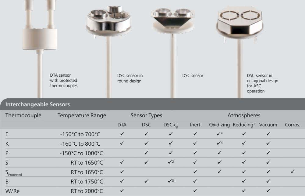 DTA sensor DSC sensor with protected DSC sensor in round design thermocouples DSC sensor in