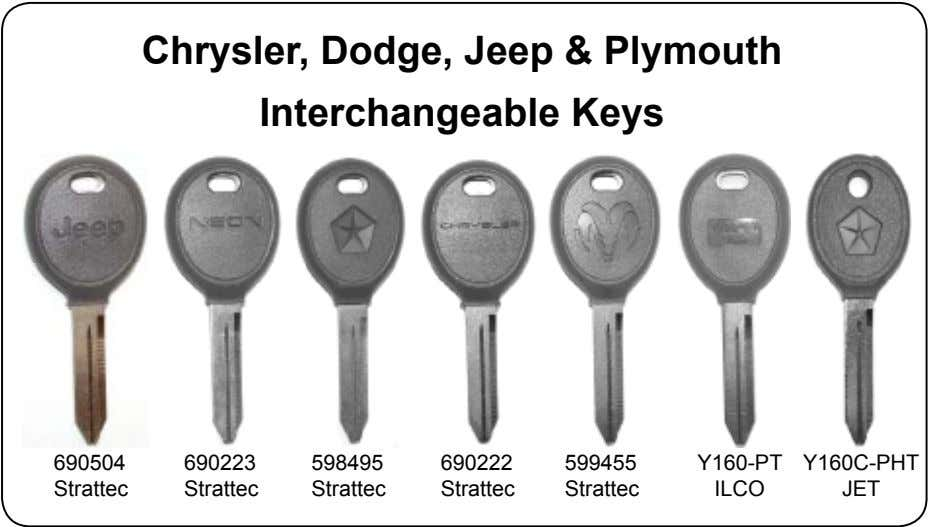Chrysler, Dodge, Jeep & Plymouth Interchangeable Keys 690504 690223 598495 690222 599455 Y160-PT Y160C-PHT