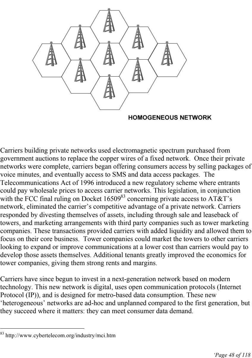/ / / / Carriers building private networks used electromagnetic spectrum purchased from government auctions