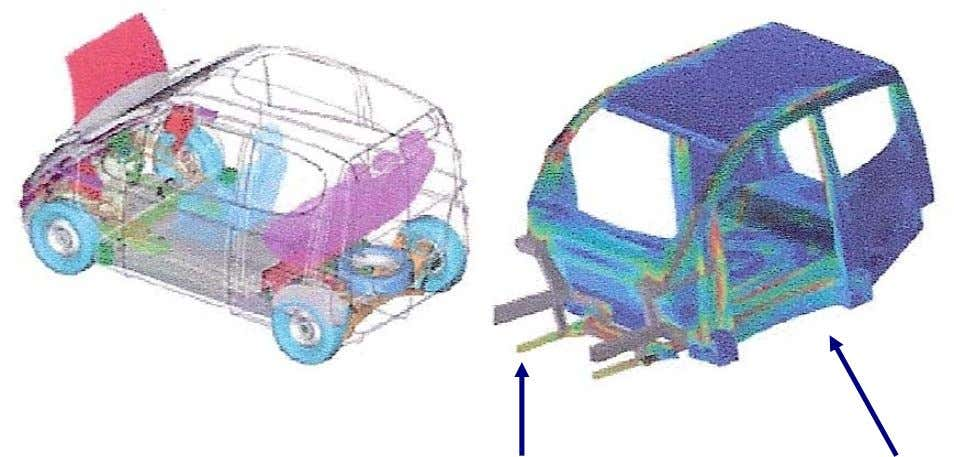 DESIGN CONCEPT FOR E-LGF-PP BASED COMPACT CAR BODY STRUCTURE Metallic front and rear elements Double shell