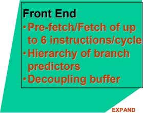 FrontFront EndEnd •• PrePre--fetch/Fetchfetch/Fetch ofof upup toto 66 instructions/cycleinstructions/cycle ••