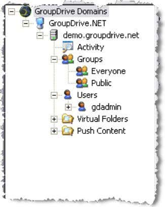 Server configuration Servers Overview GroupDrive supports the ability to configure m ultipl e Server instances under