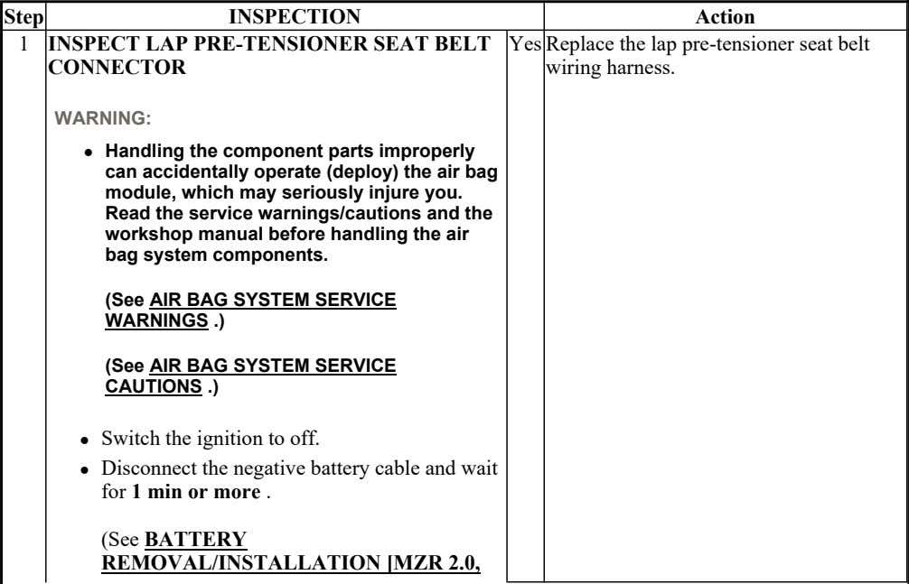 Step INSPECTION Action 1 INSPECT LAP PRE-TENSIONER SEAT BELT CONNECTOR Yes Replace the lap pre-tensioner