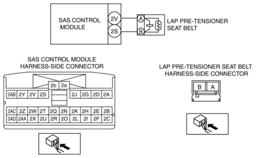 [Two-Step Deployment Control System] - Mazda3/Mazdaspeed3 Fig. 25: Lap Pre-Tensioner Seat Belt And SAS Control Module