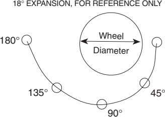 18° EXPANSION, FOR REFERENCE ONLY Wheel 180° Diameter 135° 45° 90°