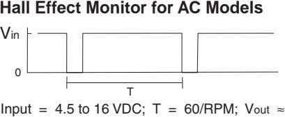 Hall Effect Monitor for AC Models Vin 0 T Input = 4.5 to 16 VDC;