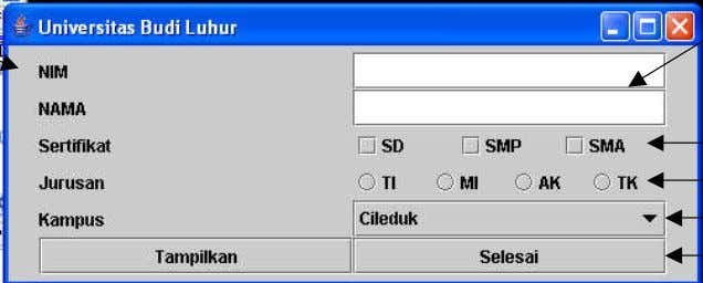 dan model-model tampilan (FlowLayout dan GridLayout ) JLabel JTextField JCheckBox JRadioButton JComboBox JButton