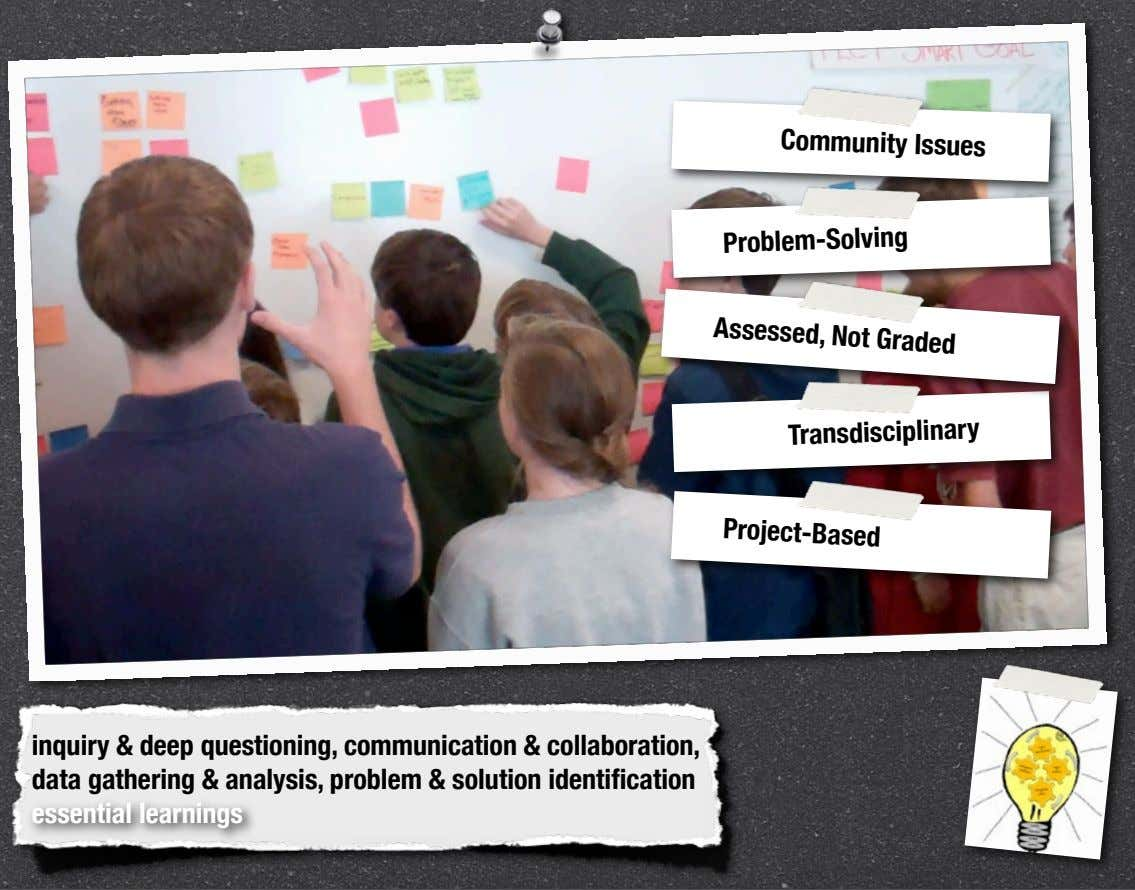 Community Issues Assessed, Not Graded Problem-Solving Transdisciplinary Project-Based inquiry & deep questioning,