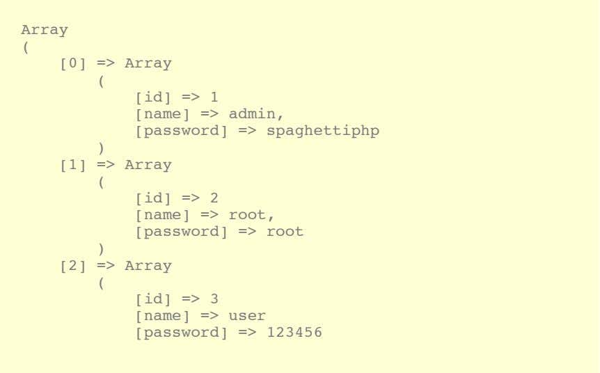 Array ( [0] => Array ( [id] => 1 [name] => admin, [password] => spaghettiphp