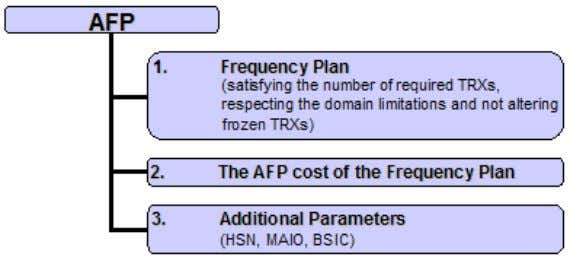AFP Reference Guide Figure 2.3: AFP Outputs 2.2 Loading and Validating the Network To launch the