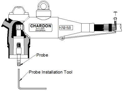 STEP 6 a) Insert the probe into the threaded hole of the connector. Ensure that the