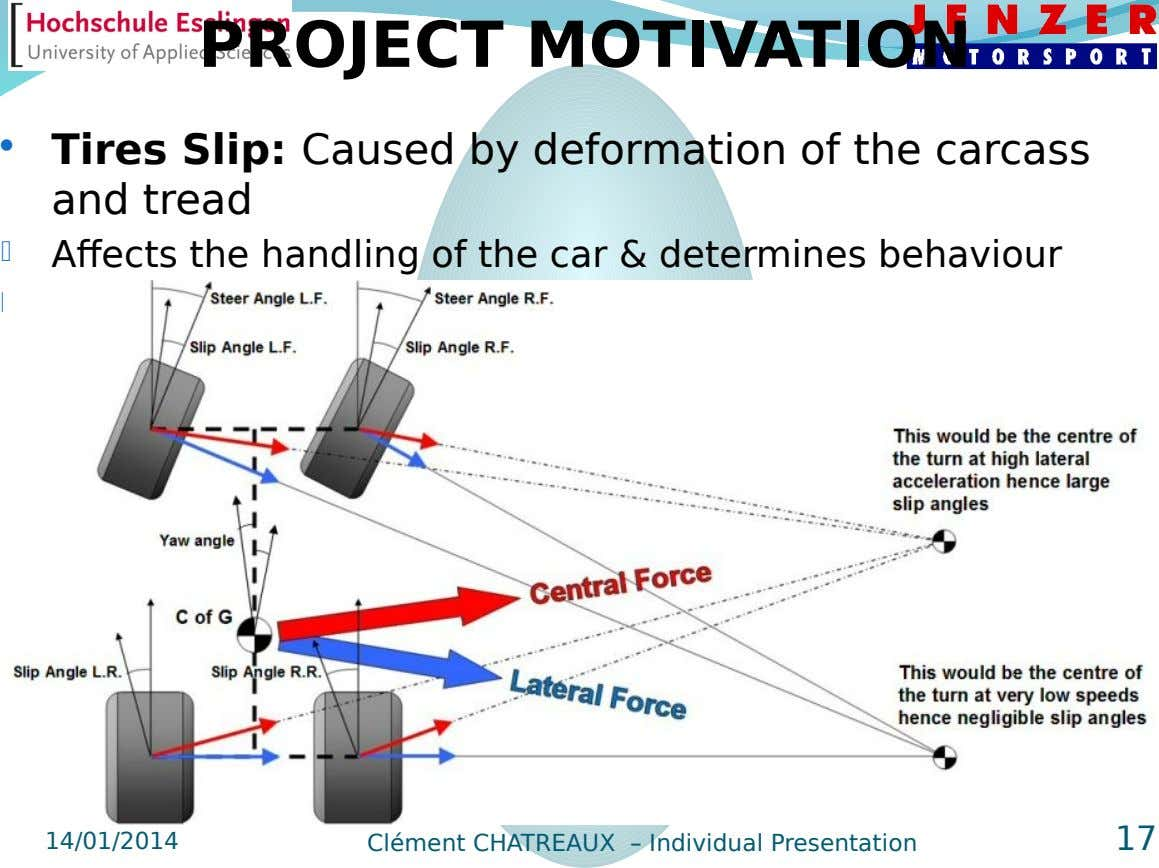 PROJECT MOTIVATION  Tires Slip: Caused by deformation of the carcass and tread - Affects the