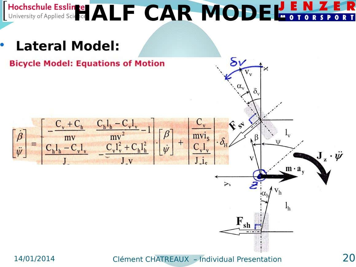 HALF CAR MODEL  Lateral Model: 14/01/2014 20 Clément CHATREAUX – Individual Presentation