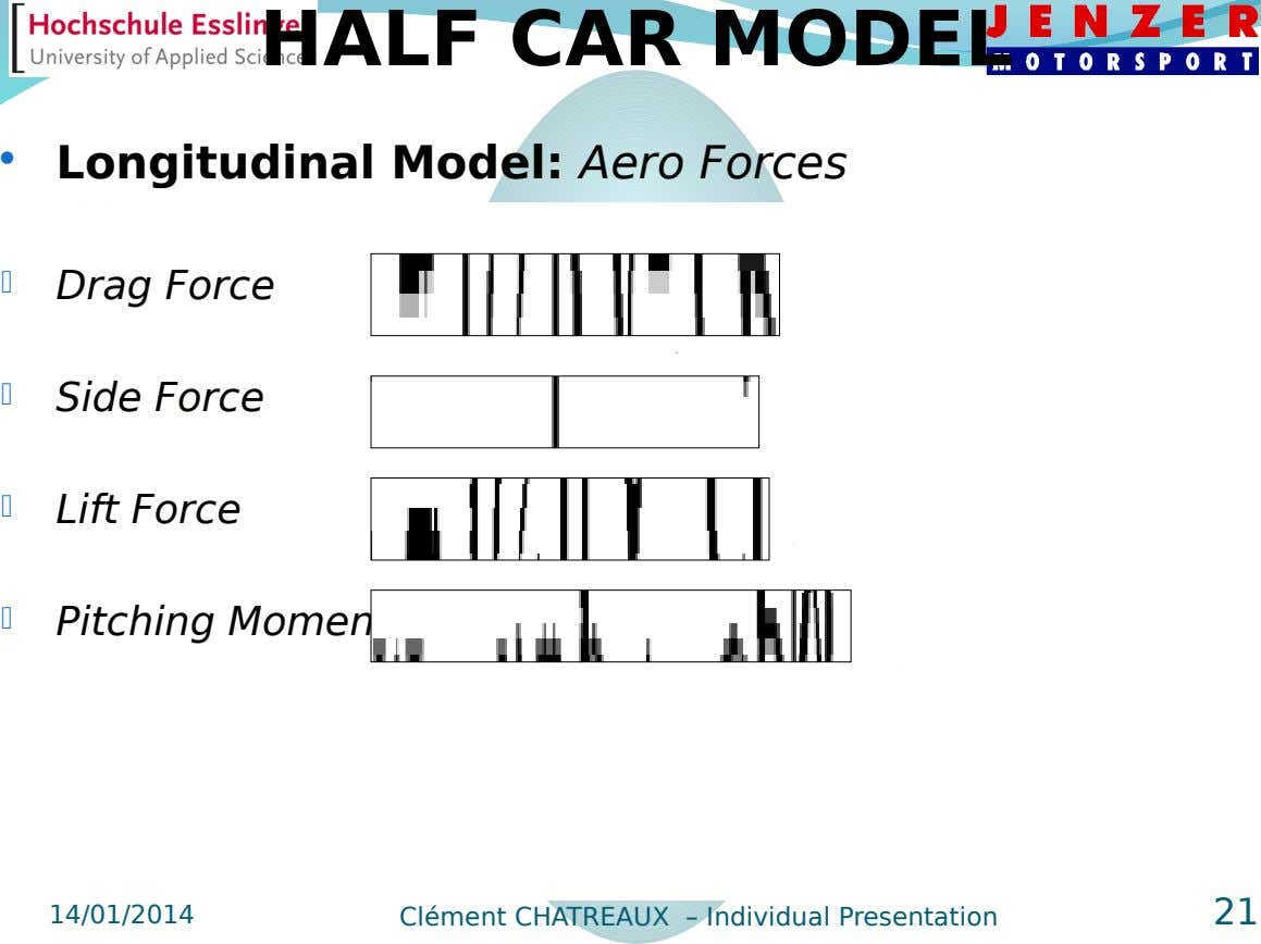 HALF CAR MODEL  Longitudinal Model: Aero Forces - Drag Force - Side Force - Lift