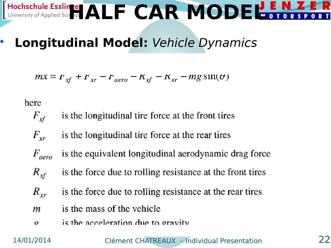 HALF CAR MODEL  Longitudinal Model: Vehicle Dynamics Z 14/01/2014 22 Clément CHATREAUX – Individual Presentation
