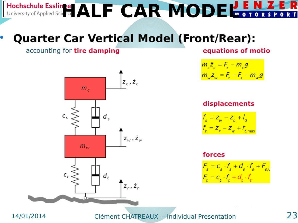 HALF CAR MODEL  Quarter Car Vertical Model (Front/Rear): 14/01/2014 23 Clément CHATREAUX – Individual Presentation