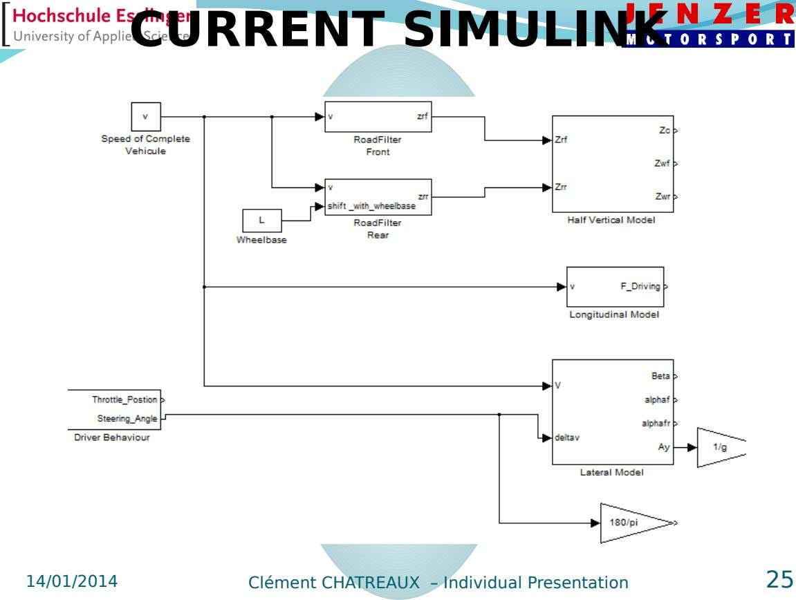 CURRENT SIMULINK 14/01/2014 25 Clément CHATREAUX – Individual Presentation