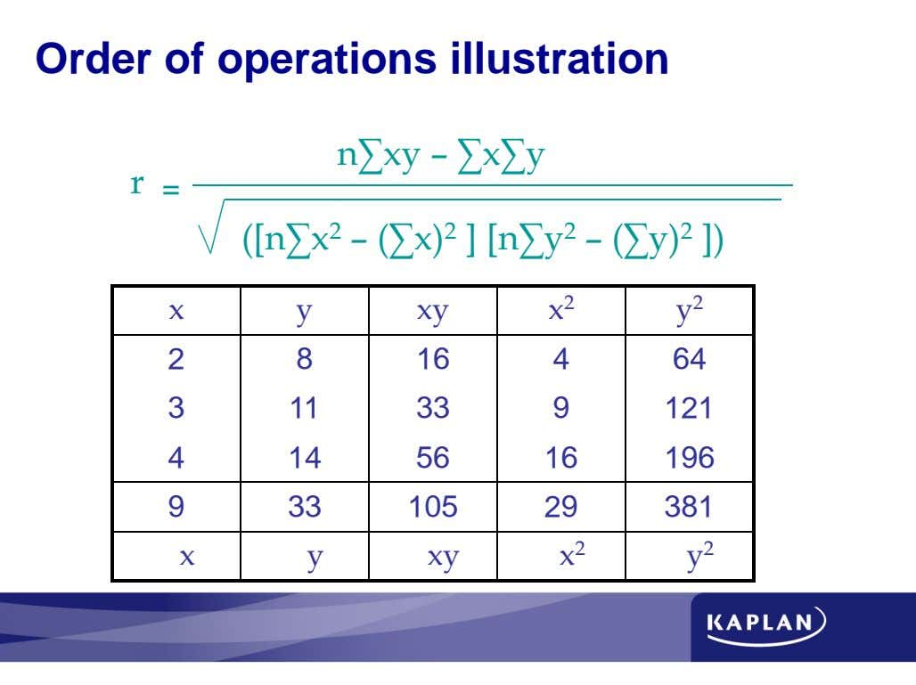 Order of operations illustration = 2 8 16 4 64 3 11 33 9 121
