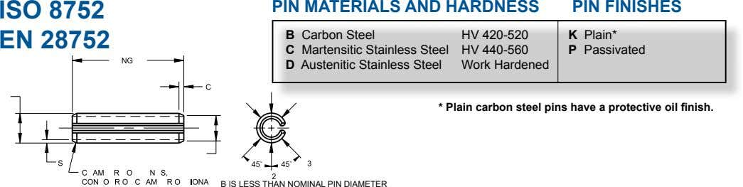 ISO 8752 PIN MATERIALS AND HARDNESS PIN FINISHES EN 28752 B Carbon Steel HV 420-520 K